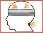 Lymfatická masáž hlavy